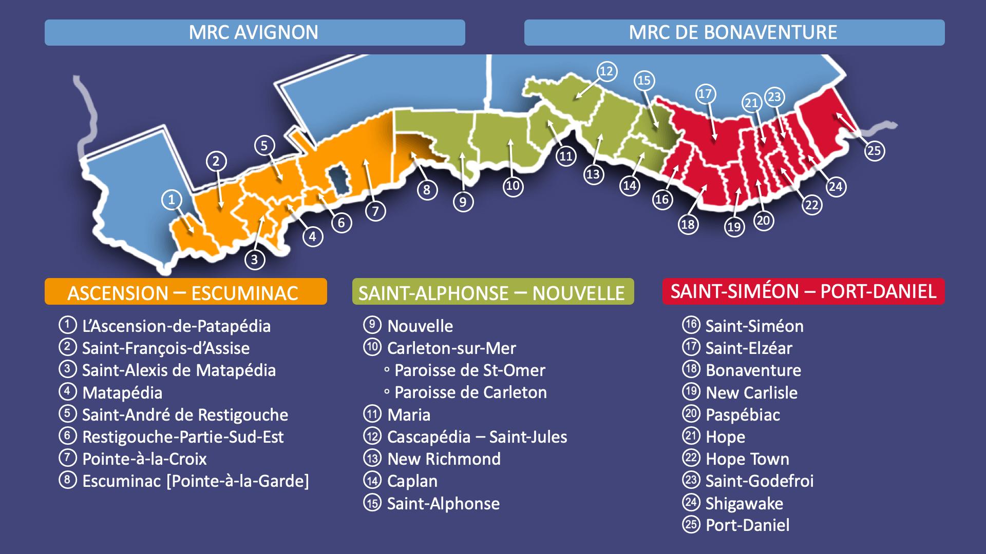 CARTE Deux MRC, Trois secteurs, Vingt-cinq municipalités